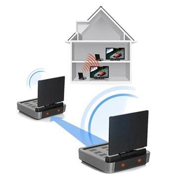 one for all sv 1730 tr dl s tv sender modtager. Black Bedroom Furniture Sets. Home Design Ideas