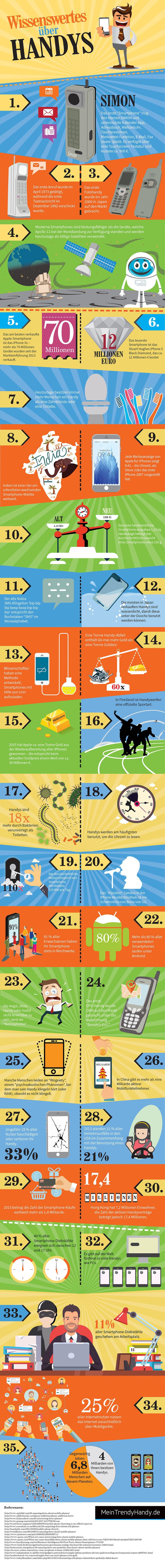 35 Facts über Handys